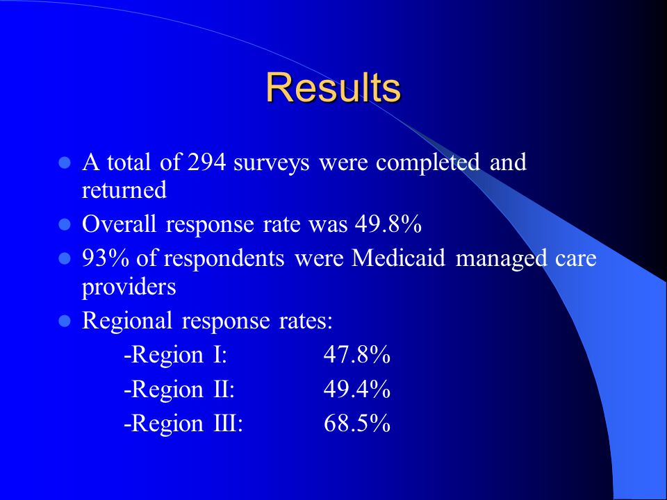 Results A total of 294 surveys were completed and returned Overall response rate was 49.8% 93% of respondents were Medicaid managed care providers Reg