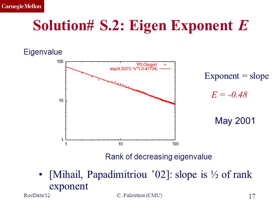 CMU SCS C. Faloutsos (CMU) 17 Solution# S.2: Eigen Exponent E [Mihail, Papadimitriou '02]: slope is ½ of rank exponent E = -0.48 Exponent = slope Eige
