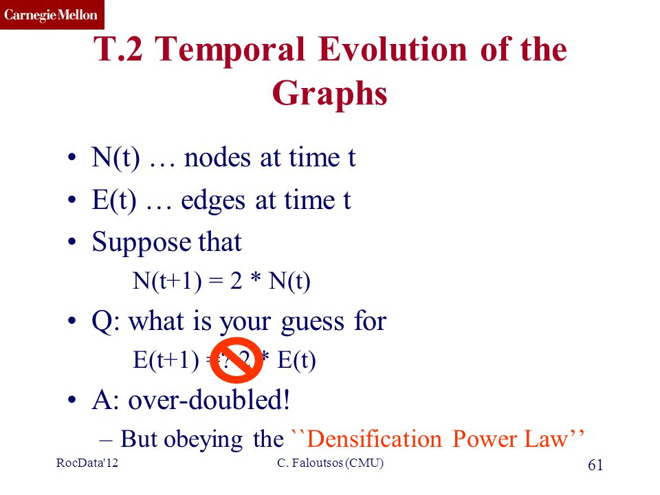 CMU SCS C. Faloutsos (CMU) 61 T.2 Temporal Evolution of the Graphs N(t) … nodes at time t E(t) … edges at time t Suppose that N(t+1) = 2 * N(t) Q: wha