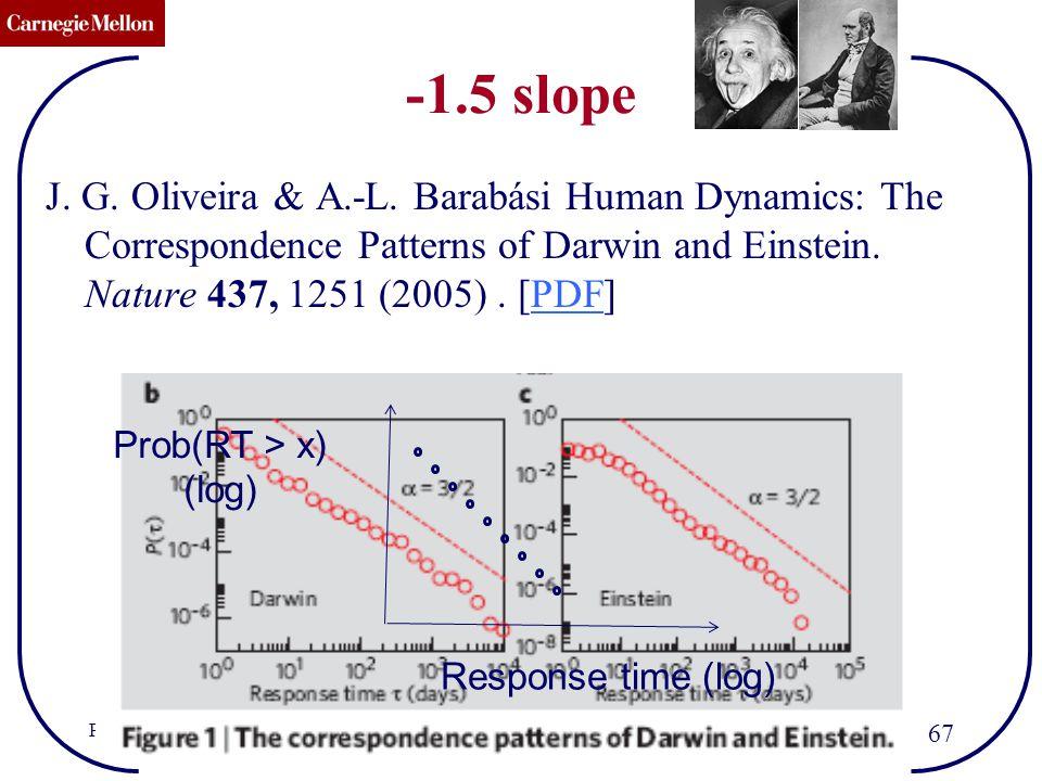 CMU SCS RocData'12C. Faloutsos (CMU) 67 -1.5 slope J. G. Oliveira & A.-L. Barabási Human Dynamics: The Correspondence Patterns of Darwin and Einstein.