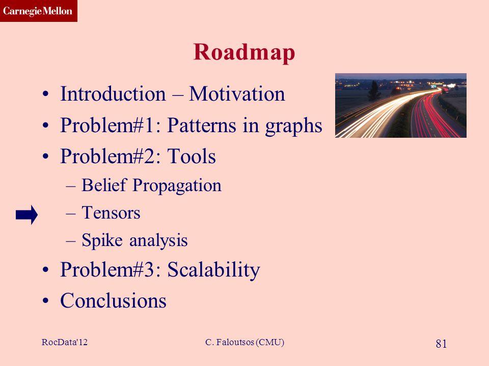 CMU SCS C. Faloutsos (CMU) 81 Roadmap Introduction – Motivation Problem#1: Patterns in graphs Problem#2: Tools –Belief Propagation –Tensors –Spike ana