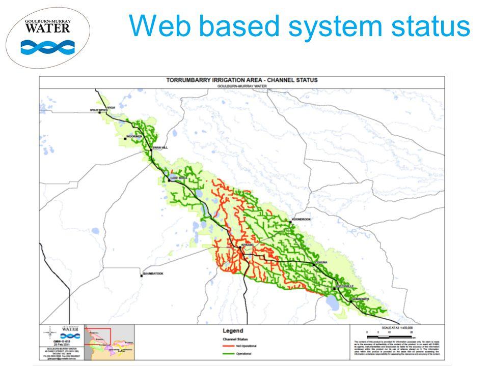 Web based system status