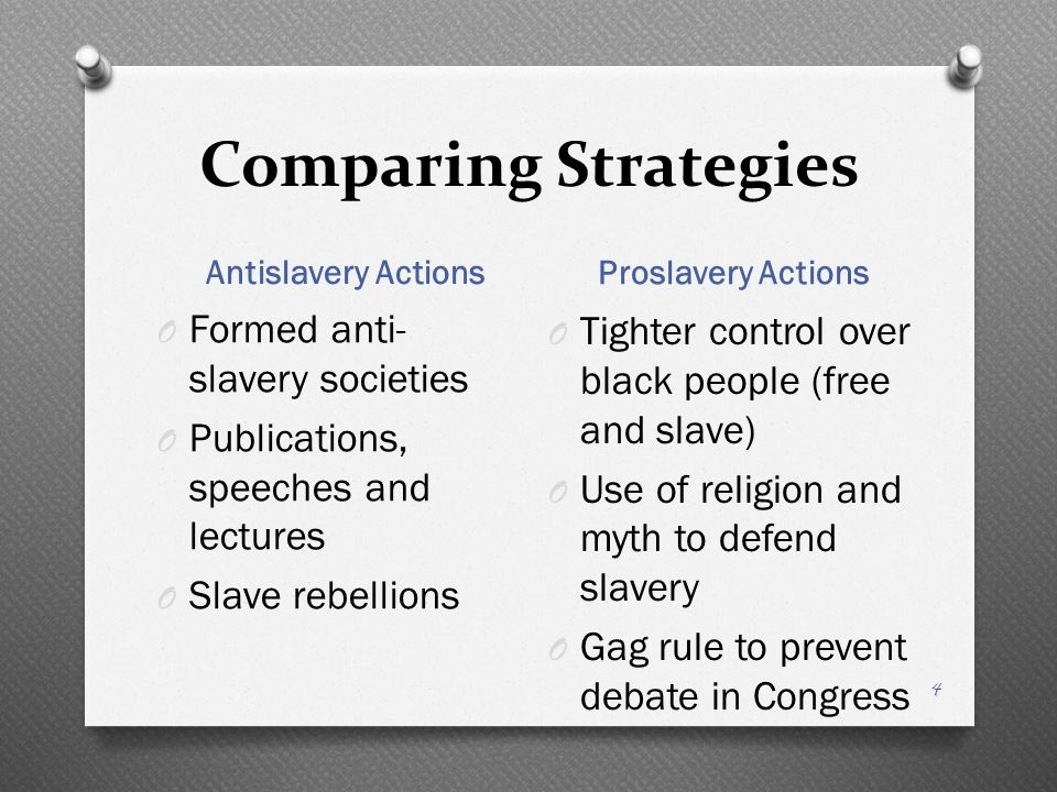 Comparing Strategies Antislavery Actions Proslavery Actions O Formed anti- slavery societies O Publications, speeches and lectures O Slave rebellions