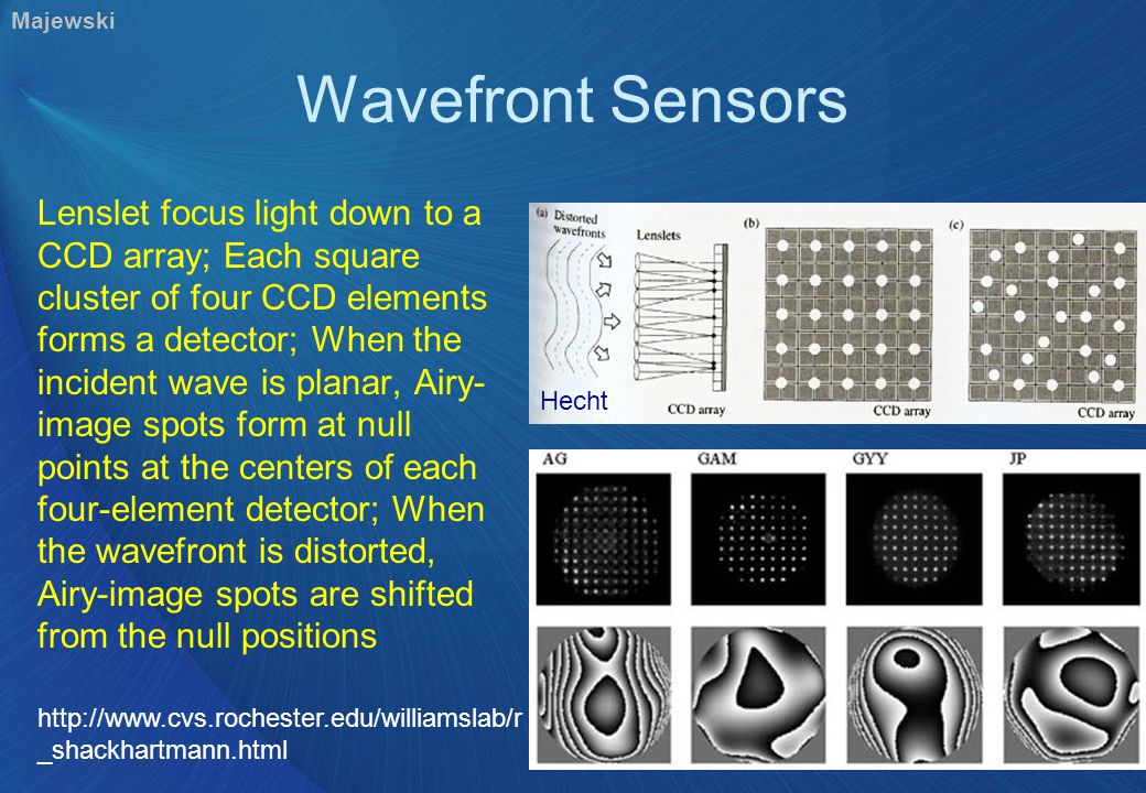 Wavefront Sensors Lenslet focus light down to a CCD array; Each square cluster of four CCD elements forms a detector; When the incident wave is planar, Airy- image spots form at null points at the centers of each four-element detector; When the wavefront is distorted, Airy-image spots are shifted from the null positions http://www.cvs.rochester.edu/williamslab/r _shackhartmann.html Hecht Majewski