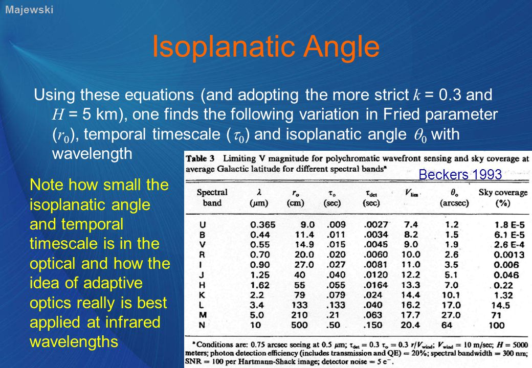 Isoplanatic Angle Using these equations (and adopting the more strict k = 0.3 and H = 5 km), one finds the following variation in Fried parameter ( r 0 ), temporal timescale (  0 ) and isoplanatic angle  0 with wavelength Beckers 1993 Note how small the isoplanatic angle and temporal timescale is in the optical and how the idea of adaptive optics really is best applied at infrared wavelengths Majewski