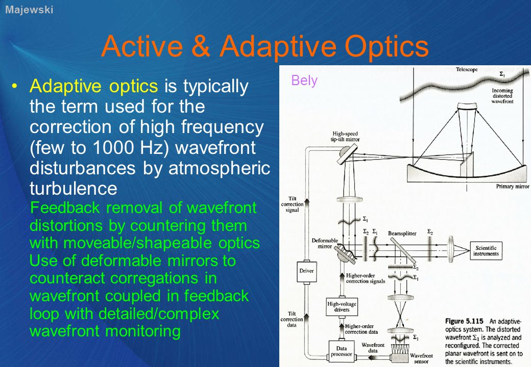 Active & Adaptive Optics Adaptive optics is typically the term used for the correction of high frequency (few to 1000 Hz) wavefront disturbances by atmospheric turbulence Feedback removal of wavefront distortions by countering them with moveable/shapeable optics Use of deformable mirrors to counteract corregations in wavefront coupled in feedback loop with detailed/complex wavefront monitoring Bely Majewski