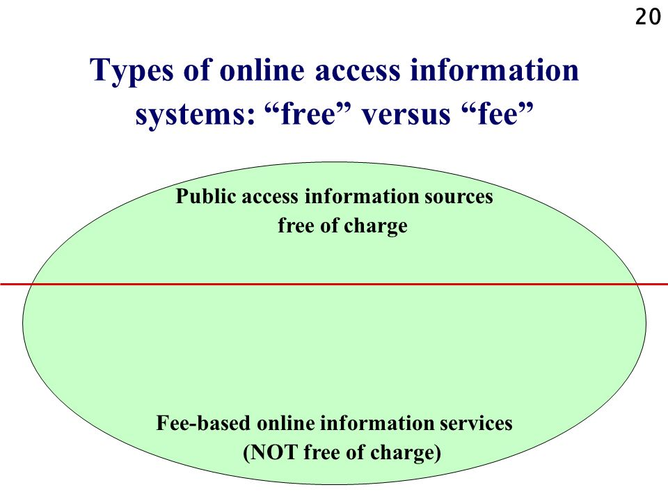 20 Types of online access information systems: free versus fee Public access information sources free of charge Fee-based online information services (NOT free of charge)
