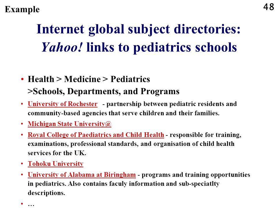 48 Internet global subject directories: Yahoo.