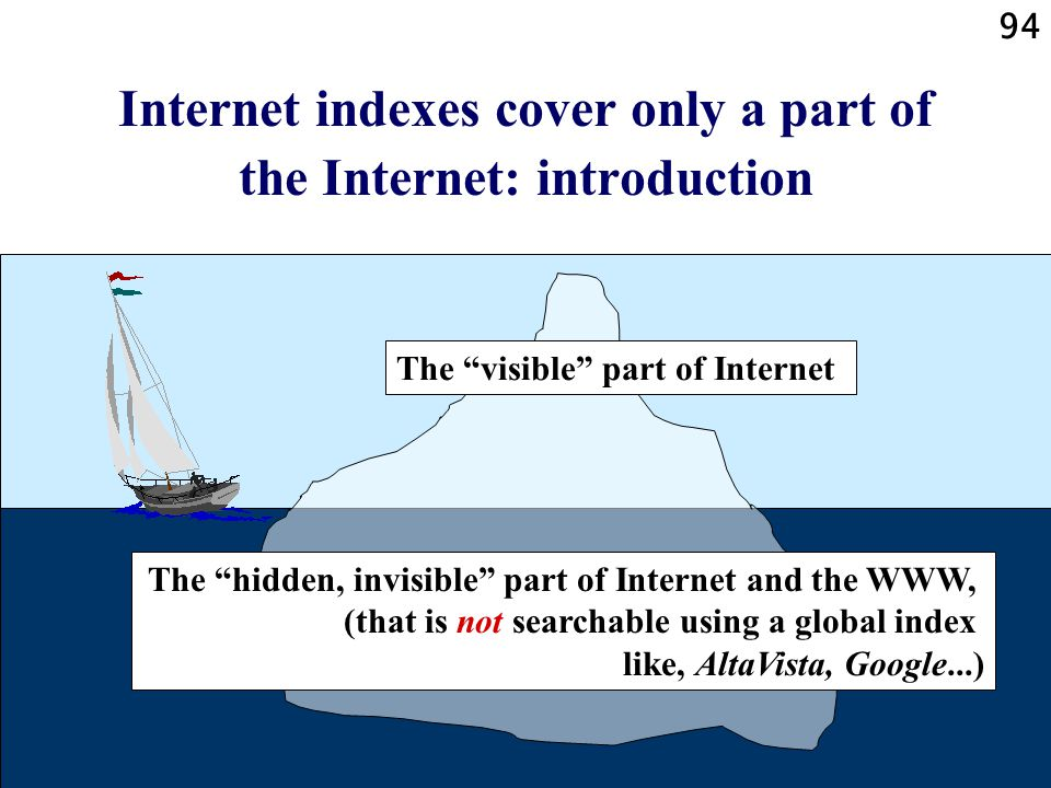 94 Internet indexes cover only a part of the Internet: introduction The visible part of Internet The hidden, invisible part of Internet and the WWW, (that is not searchable using a global index like, AltaVista, Google...)