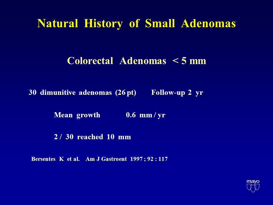 Natural History of Small Adenomas Colorectal Adenomas < 5 mm 30 dimunitive adenomas (26 pt) Follow-up 2 yr Mean growth 0.6 mm / yr 2 / 30 reached 10 mm Bersentes K et al.