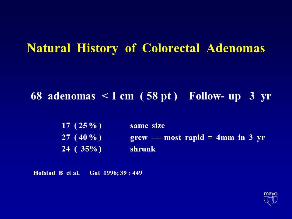Natural History of Colorectal Adenomas 68 adenomas < 1 cm ( 58 pt ) Follow- up 3 yr 17 ( 25 % ) same size 27 ( 40 % ) grew ---- most rapid = 4mm in 3 yr 24 ( 35% ) shrunk Hofstad B et al.