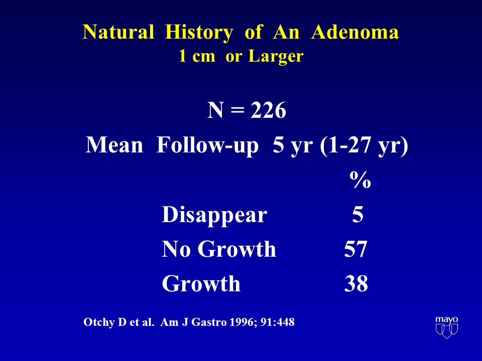 Natural History of An Adenoma 1 cm or Larger N = 226 Mean Follow-up 5 yr (1-27 yr) % Disappear 5 No Growth 57 Growth 38 Otchy D et al.