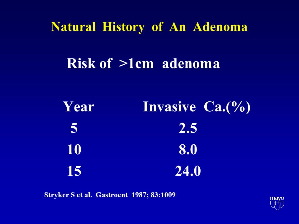Natural History of An Adenoma Risk of >1cm adenoma Year Invasive Ca.(%) 5 2.5 10 8.0 15 24.0 Stryker S et al. Gastroent 1987; 83:1009