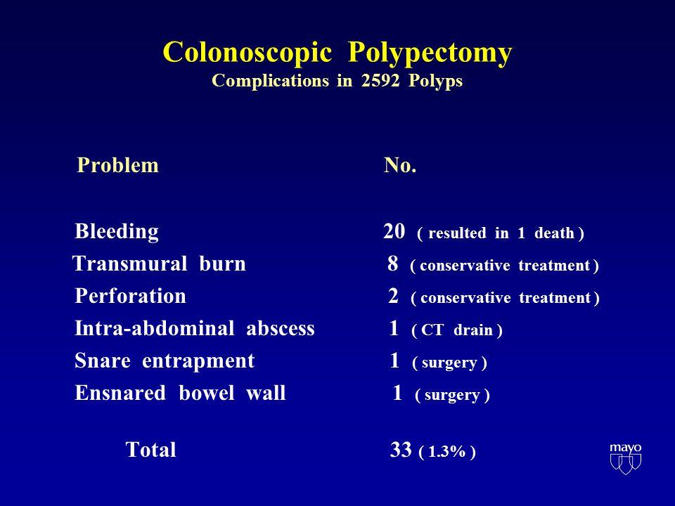 Colonoscopic Polypectomy Complications in 2592 Polyps Problem No.