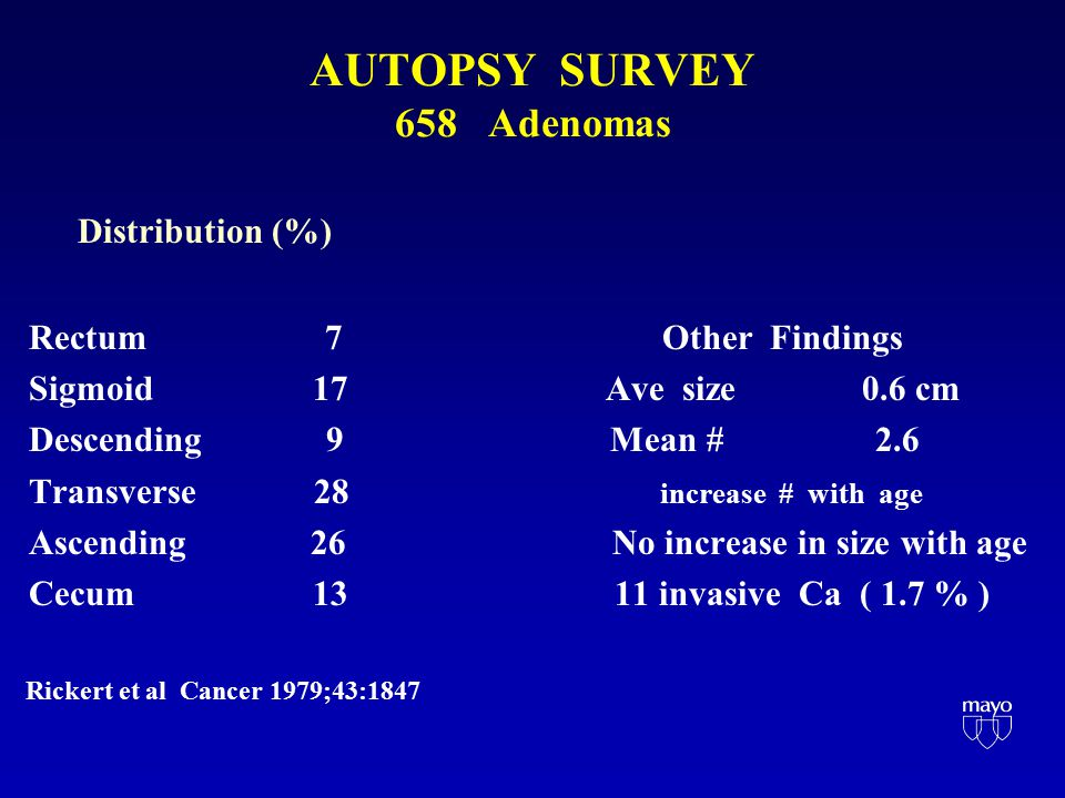 COLONOSCOPIC INITIAL EXAM % Adenoma 85 Hyperplastic 15 Total 100 National Polyp Study Gastroent 1990; 98:371