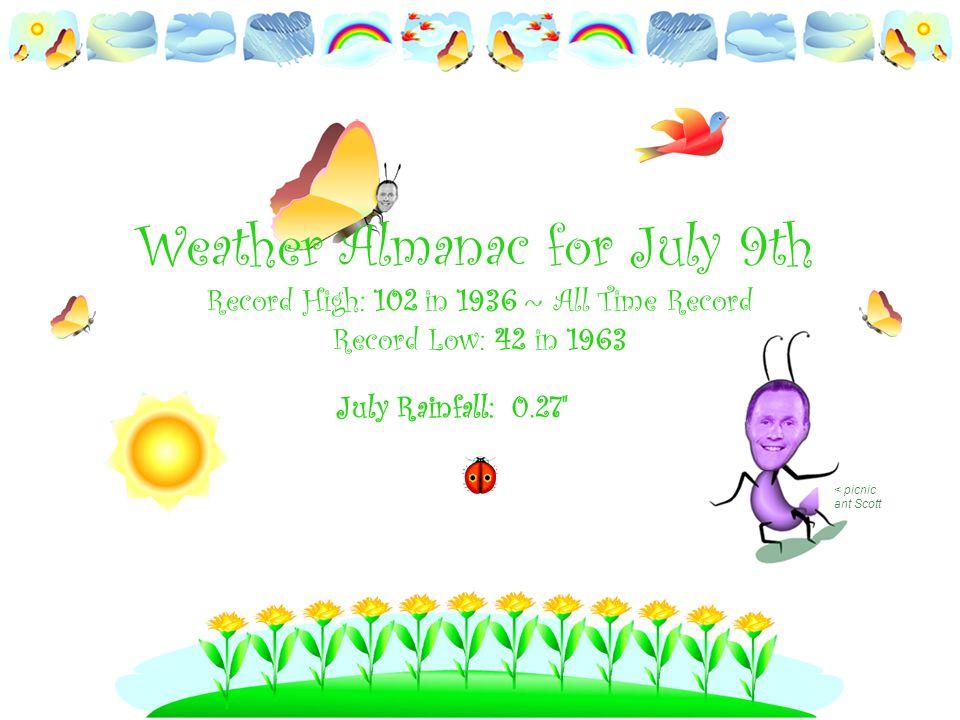 by Christine Andrews~Angelo © Christine Andrews-Angelo 9 Scott Hetsko's Forecast ~ July 15, 2008 Sun Sun.
