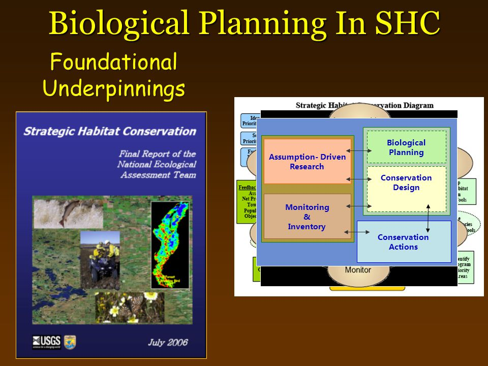 Biological Planning In SHC Foundational Underpinnings Biological Planning Conservation Design Conservation Delivery Outcome- based Monitoring Assumpti