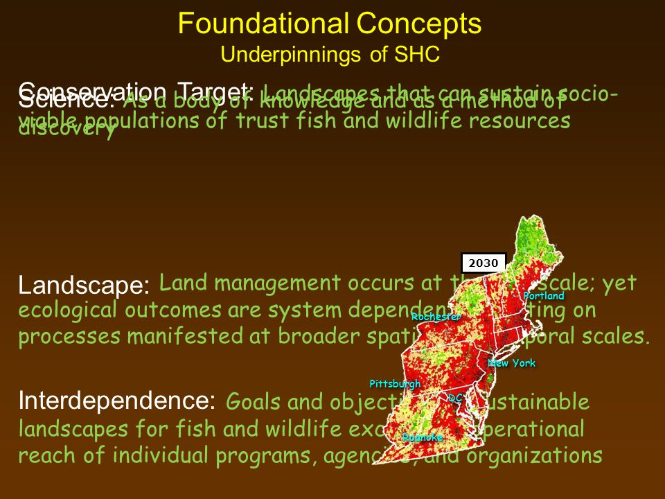 Foundational Concepts Underpinnings of SHC Goals and objectives of sustainable landscapes for fish and wildlife exceed the operational reach of indivi