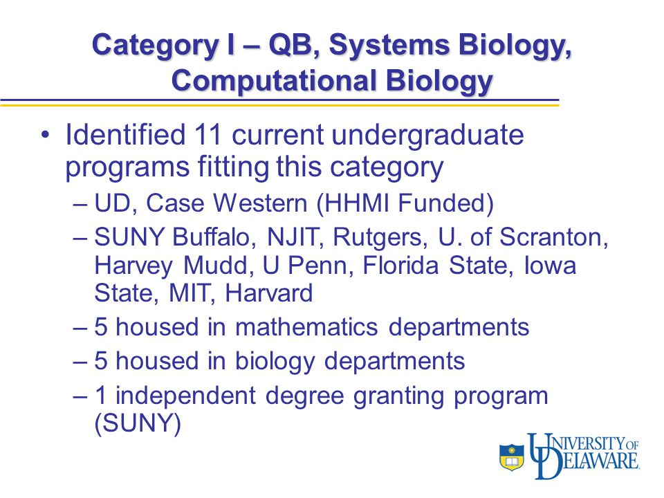 Category I – QB, Systems Biology, Computational Biology Identified 11 current undergraduate programs fitting this category –UD, Case Western (HHMI Funded) –SUNY Buffalo, NJIT, Rutgers, U.