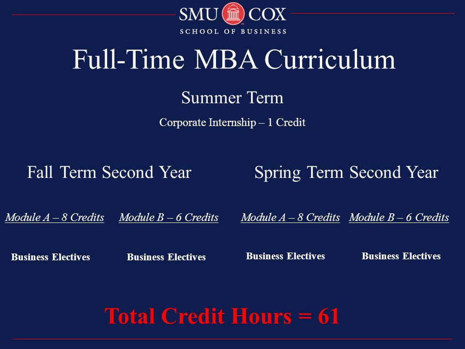Full-Time MBA Curriculum Summer Term Corporate Internship – 1 Credit Fall Term Second Year Spring Term Second Year Module A – 8 Credits Module B – 6 Credits Business Electives Business Electives Total Credit Hours = 61
