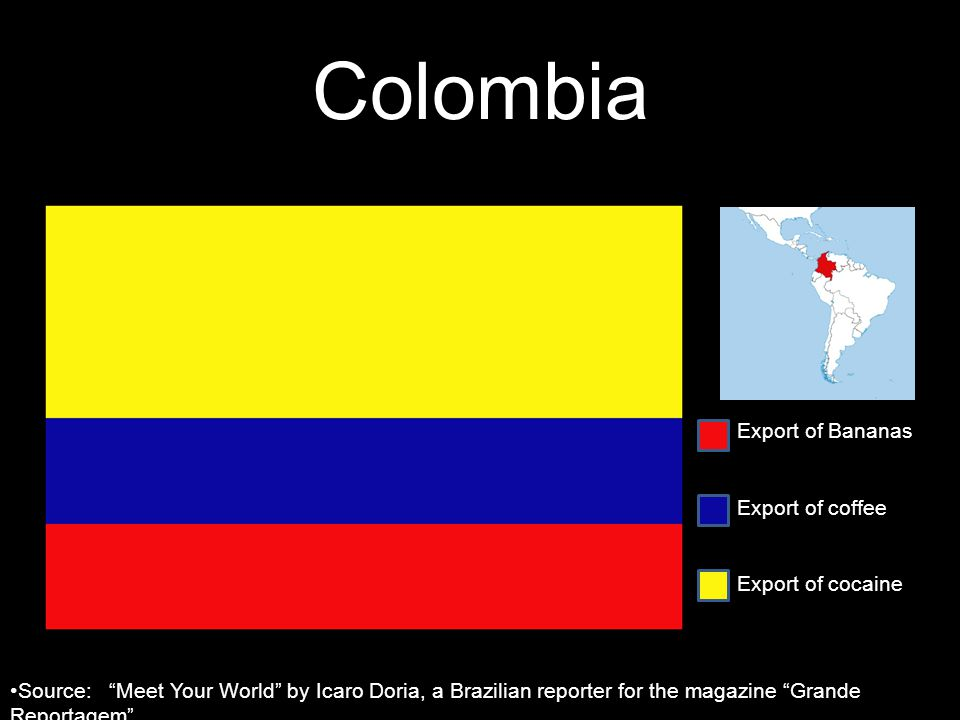 Colombia Export of Bananas Export of coffee Export of cocaine Source: Meet Your World by Icaro Doria, a Brazilian reporter for the magazine Grande Reportagem