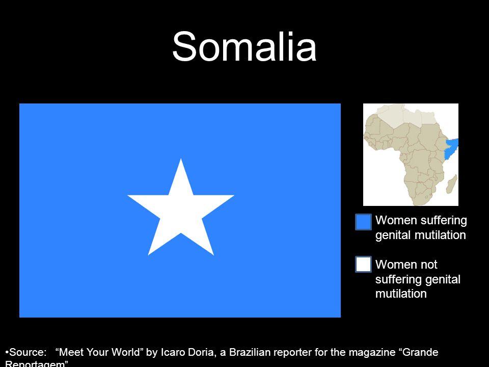 "Somalia Women suffering genital mutilation Women not suffering genital mutilation Source: ""Meet Your World"" by Icaro Doria, a Brazilian reporter for t"