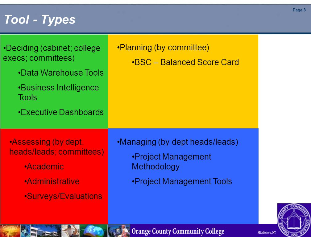 Page 8 Tool - Types Planning (by committee) BSC – Balanced Score Card Managing (by dept heads/leads) Project Management Methodology Project Management Tools Assessing (by dept.