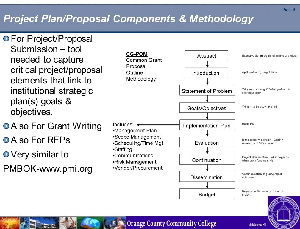 Page 9 Project Plan/Proposal Components & Methodology For Project/Proposal Submission – tool needed to capture critical project/proposal elements that link to institutional strategic plan(s) goals & objectives.