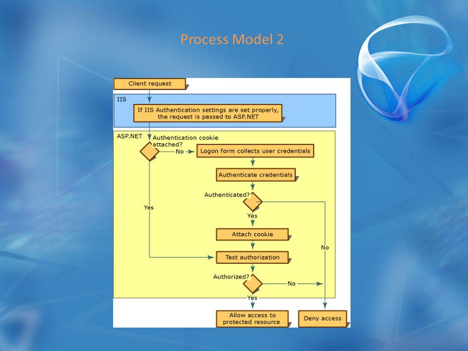 Process Model 2