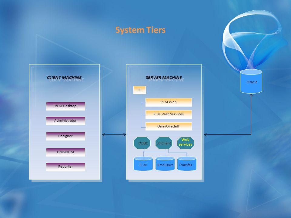 CLIENT MACHINE SERVER MACHINE PLM Web System Tiers Designer Oracle ODBC IIS PLM Web Services OmniOracleIF TransferOmniDocs SqlClient Web services PLM OmniBOM Reporter Administrator PLM Desktop