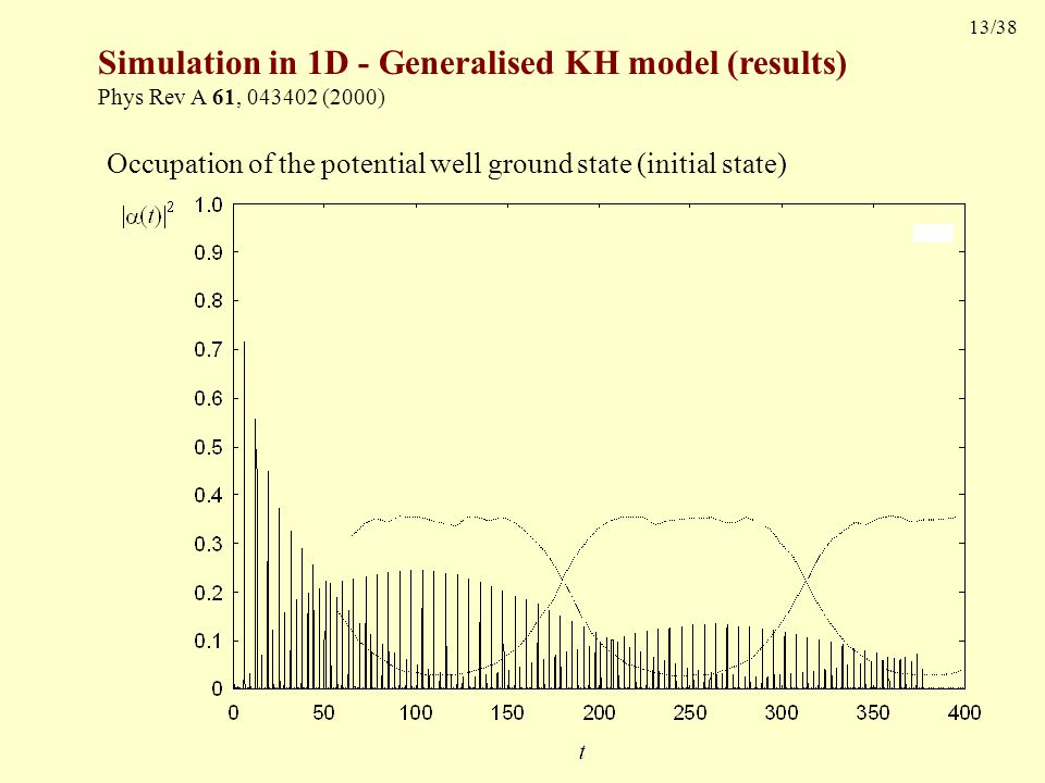 13/38 Simulation in 1D - Generalised KH model (results) Phys Rev A 61, 043402 (2000) Occupation of the potential well ground state (initial state)