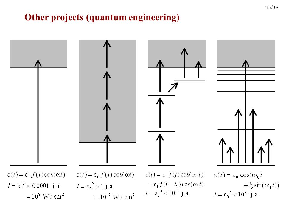 35/38 Other projects (quantum engineering)