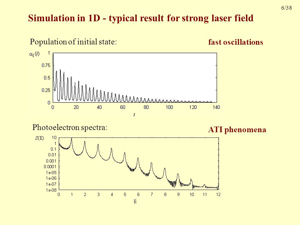 6/38 Simulation in 1D - typical result for strong laser field Population of initial state: Photoelectron spectra: ATI phenomena fast oscillations