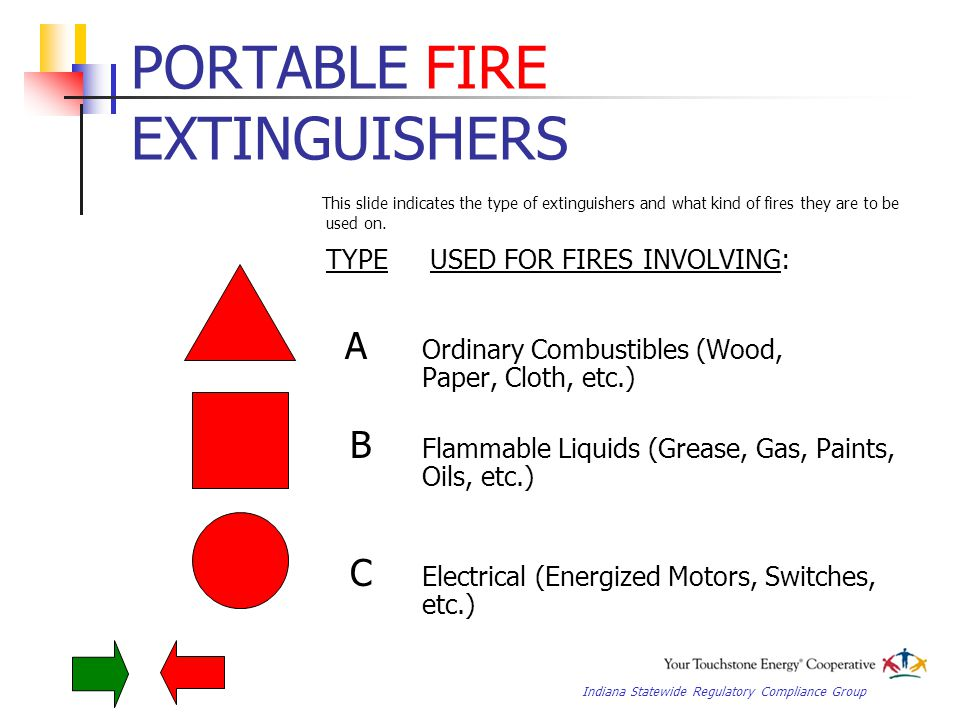 Indiana Statewide Regulatory Compliance Group PORTABLE FIRE EXTINGUISHERS This slide indicates the type of extinguishers and what kind of fires they are to be used on.