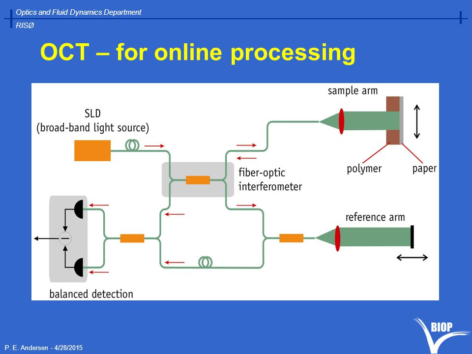 P. E. Andersen - 4/28/2015 Optics and Fluid Dynamics Department RISØ OCT – for online processing