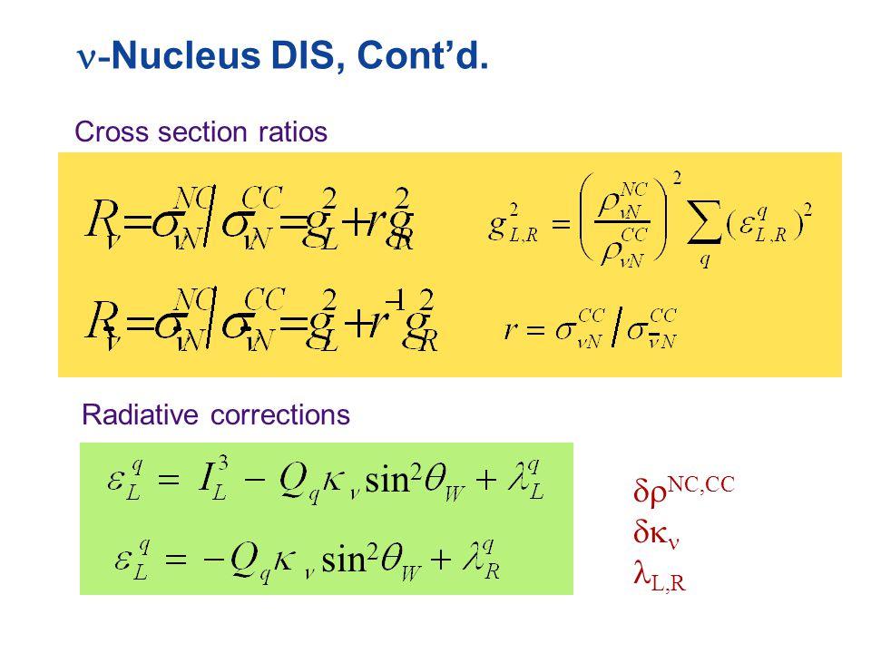  Nucleus DIS: NuTeV K. McFarland, Rochester