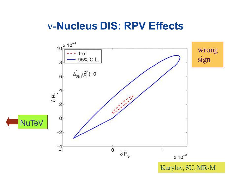  N scattering conflicts with SUSY sin 2  W  (GeV) SLAC E158 (ee)JLab Q-Weak (ep) e + e - LEP, SLD Atomic PV N deep inelastic Czarnecki, Marciano Erler, Kurylov, MR-M Increase V us for CKM unitarity (BNL E865, K e3 )