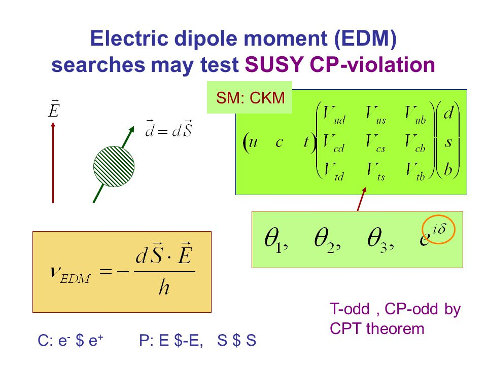Electric dipole moment (EDM) searches may test SUSY CP-violation T-odd, CP-odd by CPT theorem C: e - $ e + P: E $-E, S $ S SM: CKM