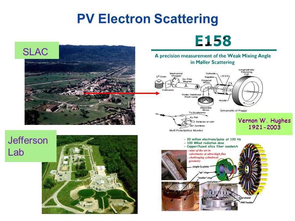 PV Electron Scattering SLACJefferson Lab
