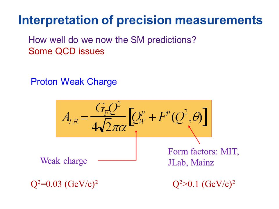 Interpretation of precision measurements How well do we now the SM predictions.