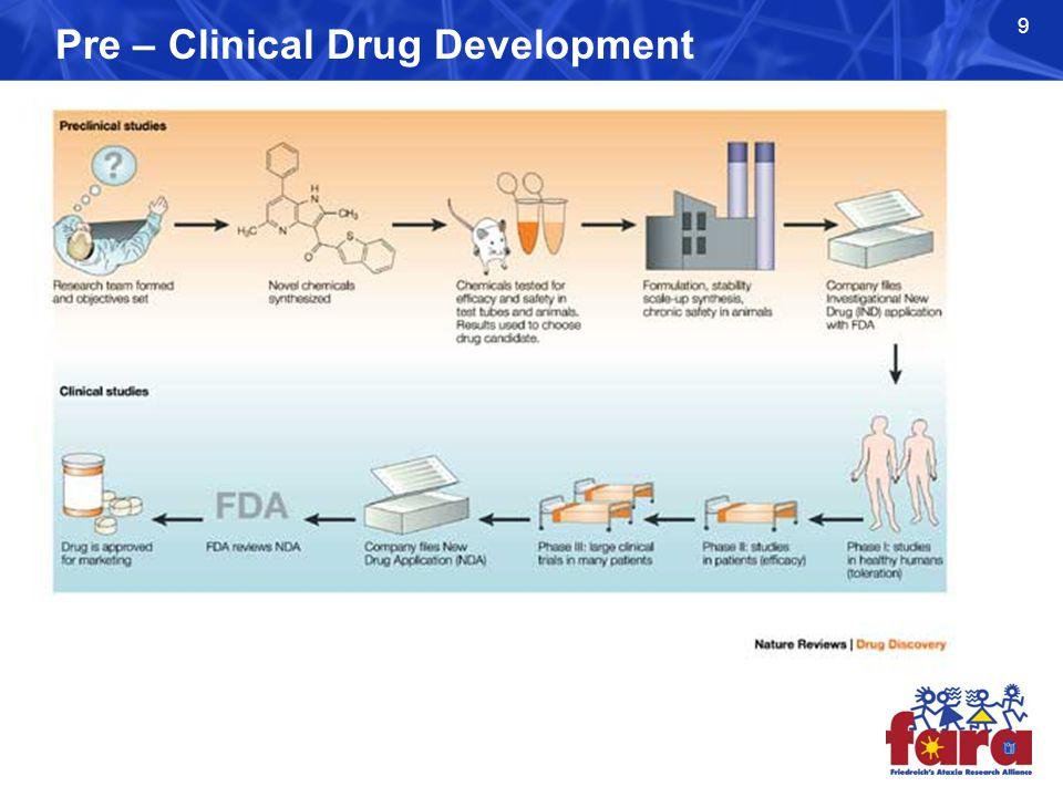 Pre – Clinical Drug Development 9