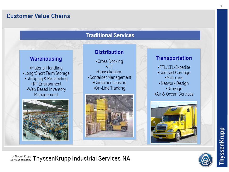 ThyssenKrupp A ThyssenKrupp Services company ThyssenKrupp Industrial Services NA 9 Traditional Services Customer Value Chains Warehousing Material Han