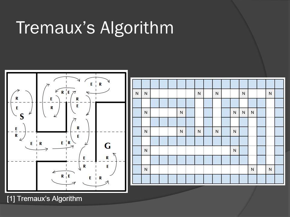 [1] Tremaux's Algorithm