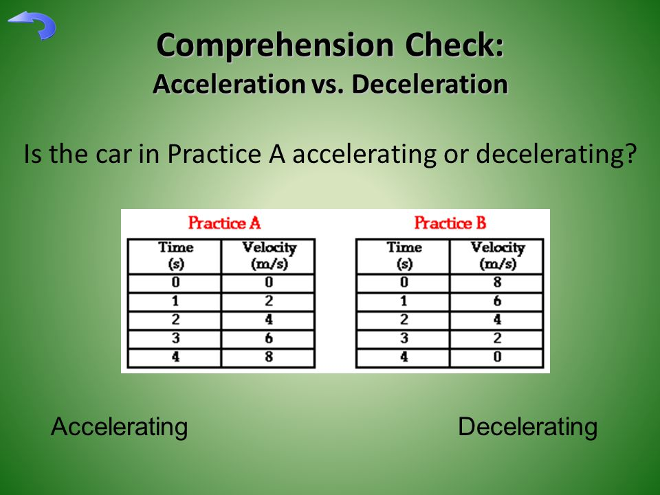 Comprehension Check: Acceleration vs.