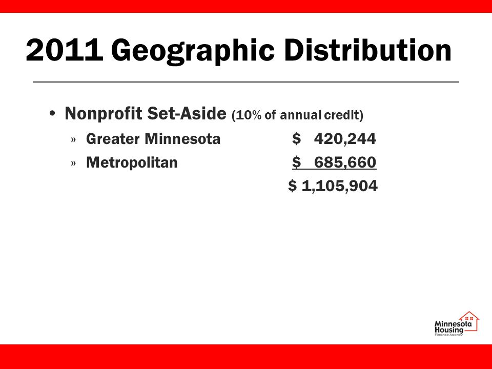 2011 Geographic Distribution Nonprofit Set-Aside (10% of annual credit) »Greater Minnesota$ 420,244 »Metropolitan$ 685,660 $ 1,105,904