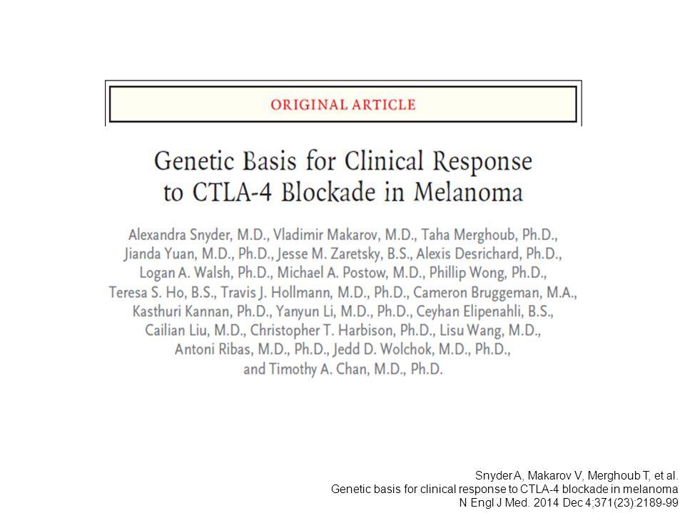 Snyder A, Makarov V, Merghoub T, et al. Genetic basis for clinical response to CTLA-4 blockade in melanoma N Engl J Med. 2014 Dec 4;371(23):2189-99