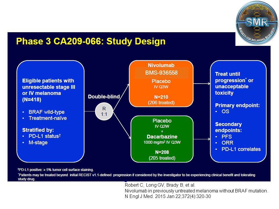 BMS-936558. Robert C, Long GV, Brady B, et al. Nivolumab in previously untreated melanoma without BRAF mutation. N Engl J Med. 2015 Jan 22;372(4):320-