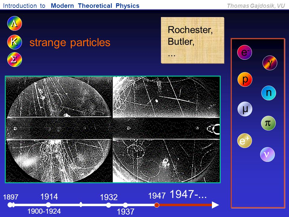 Introduction to Modern Theoretical Physics Thomas Gajdosik, VU 1897 strange particles e-e- 1900-1924  1914 K K p 1932 n 1937 µ 1947  e+e+ Rochester,