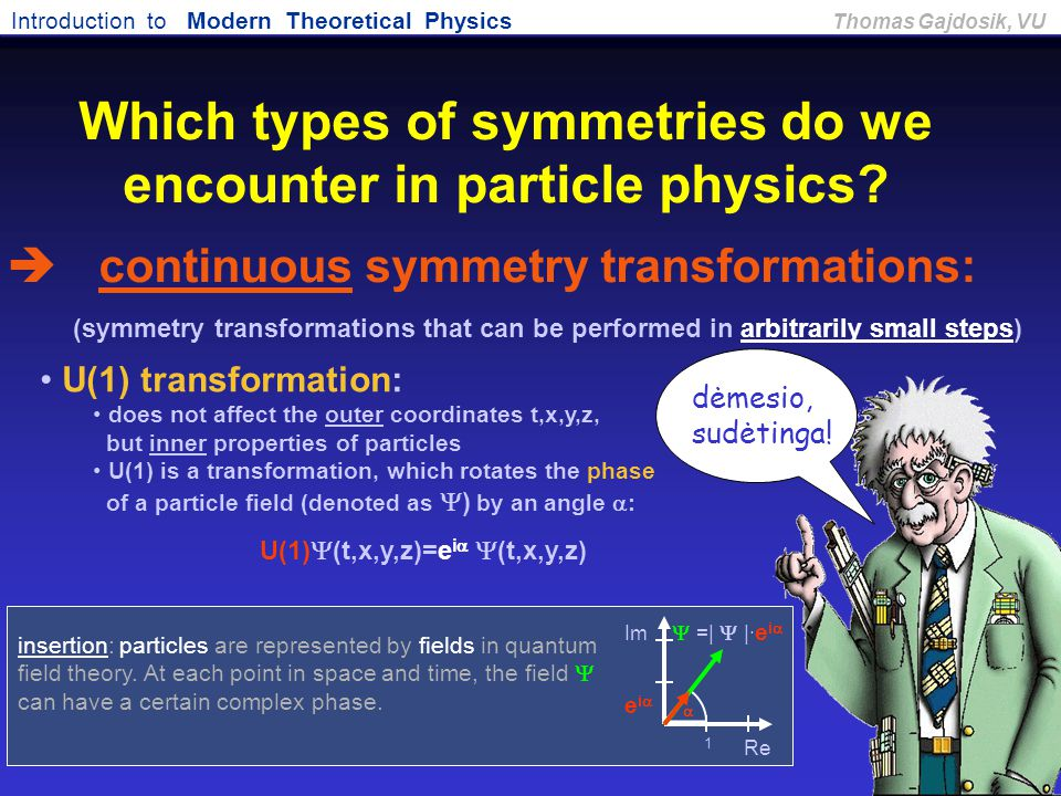 Introduction to Modern Theoretical Physics Thomas Gajdosik, VU U(1) transformation: does not affect the outer coordinates t,x,y,z, but inner propertie