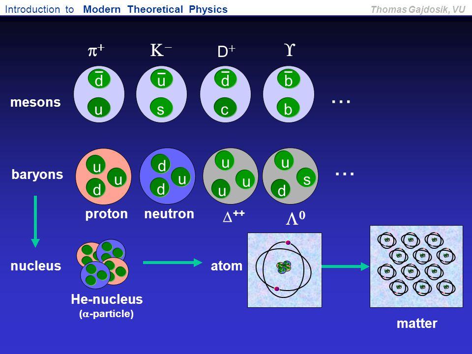 Introduction to Modern Theoretical Physics Thomas Gajdosik, VU  ++ u u u  u d d u s  c d DD s u  b b  d u u d u d protonneutron mesons